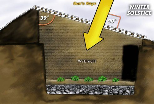 como-funciona-el-invernadero-subterraneo-o-walipini