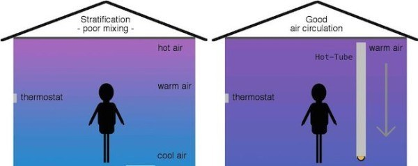 la-creacion-de-hot-tubes