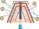 Cómo calentar tu casa a diario por menos de 20 céntimos de euro al día con una maceta y una vela