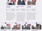 Las 28 ciudades más limpias del mundo