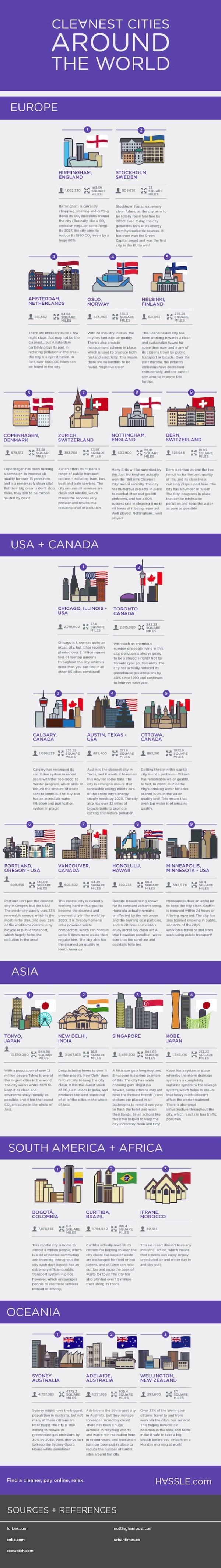las-28-ciudades-mas-limpias-del-mundo-titulo