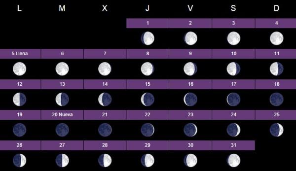 El calendario lunar 2016 para huerto y el jard n for Calendario lunar de octubre 2016