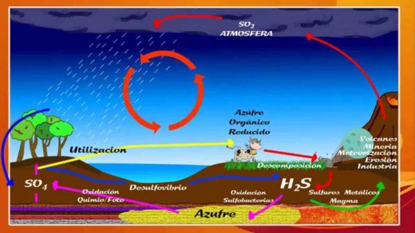 contaminacion-atmosferica-dioxido-azufre