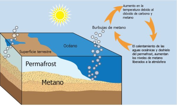 contaminacion-atmosferica-metano
