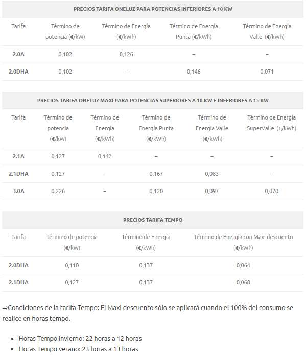 comparativa-tarifas-luz-endesa-2016