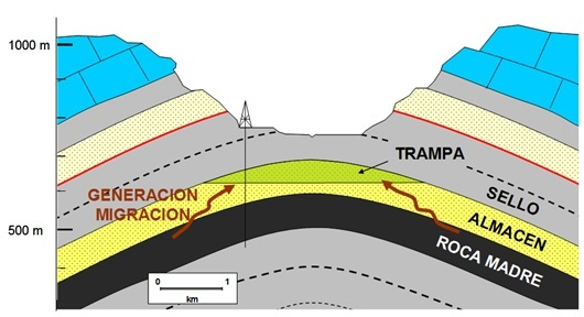 combustibles-fosiles-migracion-petroleo2