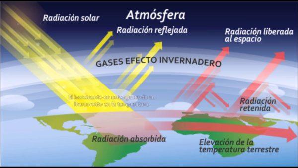 contaminacion-atmosferica-contaminacion-efecto-invernadero