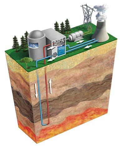 energia-geotermica-extraccion-inyeccion