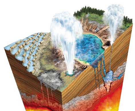 energia-geotermica-geiser-C