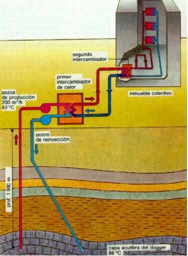 energia-geotermica-media-temperatura