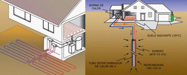 energia-geotermica-muy-baja-temperatura