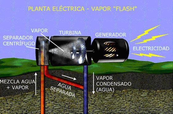 energia-geotermica-vapor-secos-energia-geotermica