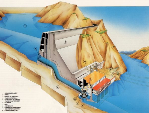 centra- hidroeléctrica-agua-embalsada