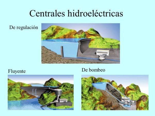 centra- hidroeléctrica-resumen-estaciones