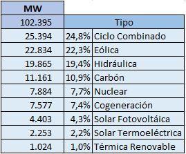 centra-hidroelectrica-fuentes-generacion-energia