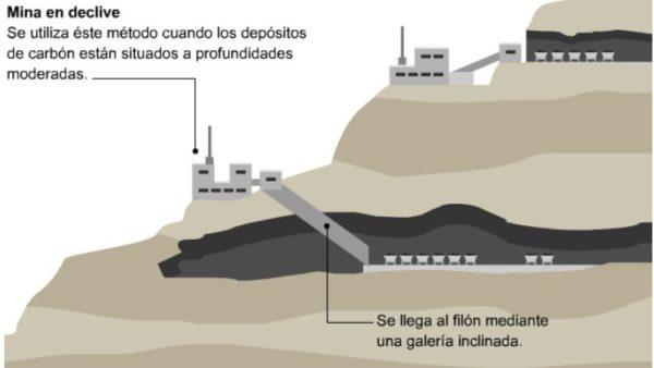 combustibles-fosiles-mina-2