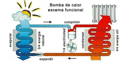 energia-geotermica-bomba-calor