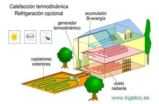 energia-geotermica-instalacion