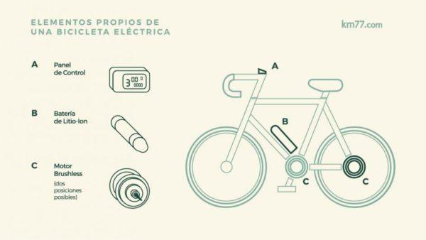 bicicleta-electrica-partes