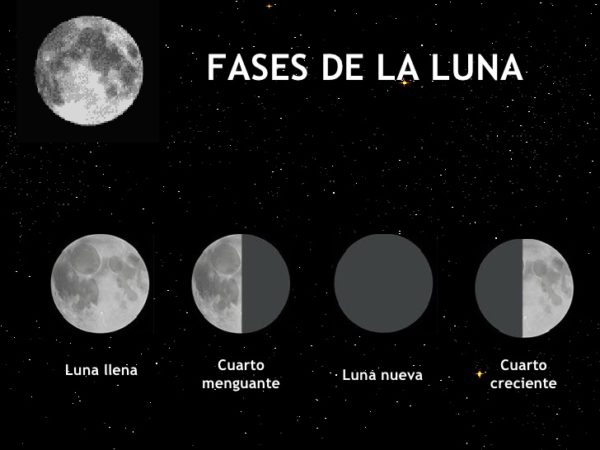 Cu ndo es cuarto creciente 2017 for Calendario de luna creciente 2016