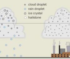 La contaminación reduce las lluvias en las regiones altas