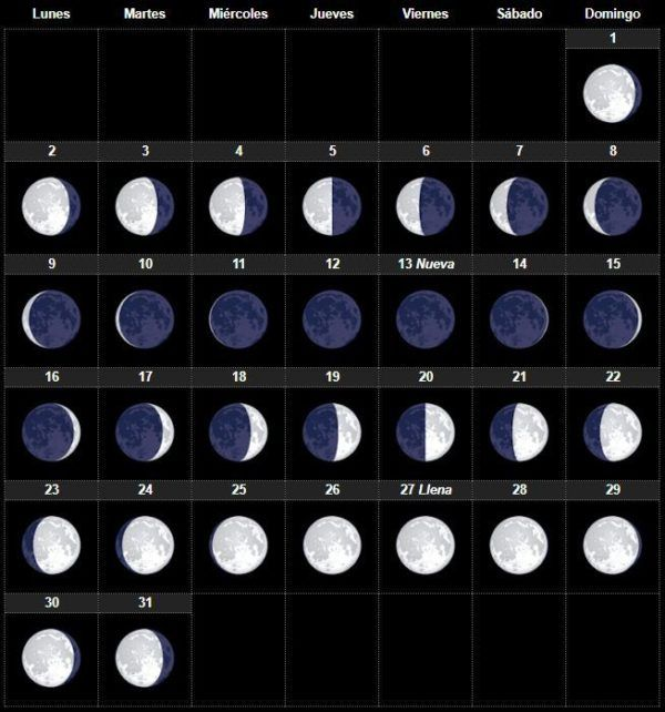 El calendario lunar septiembre 2018 para huerto y el for Cambio lunar julio 2016
