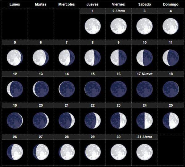 El calendario lunar octubre 2018 para huerto y el jard n for Calendario lunar de hoy