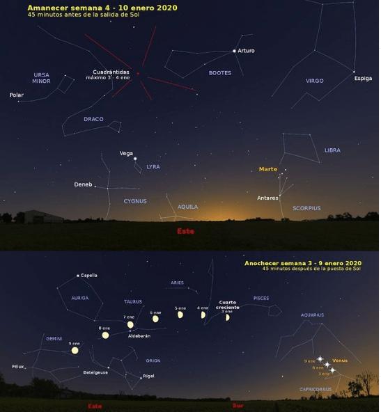 ¿Qué es la lluvia de estrellas de las Cuadrántidas y cuándo es en 2022? Aplicaciones