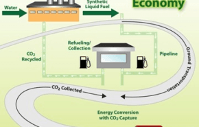 ¿Coches que capturarán las emisiones de CO2?